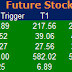 Most active future and option calls ( Pre Market Tips ) for 10 June 2016