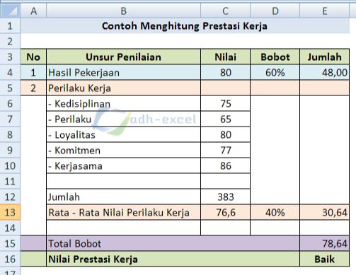Menghitung Nilai Prestasi Kerja Karyawan Dengan Rumus Dalam Excel ...