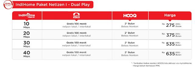 Indihome Netizen I Dual Play