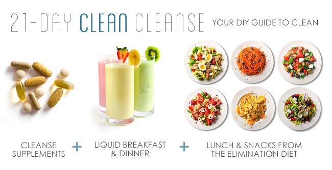 Elimination Diet Breakfast Foods