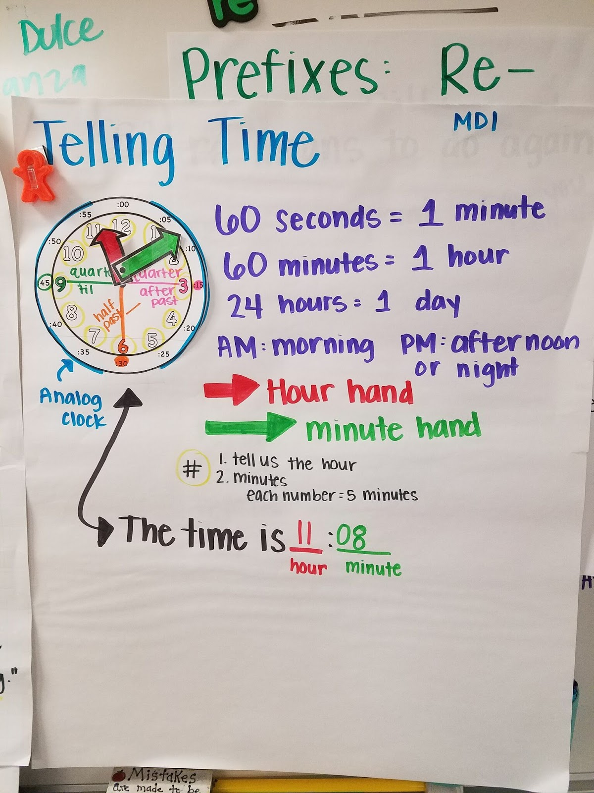 We made an anchor chart together also stuff and things time will tell rh msvicespot