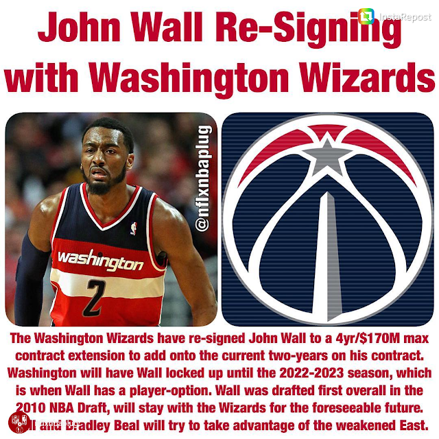 Breaking John Wall Do not Want to be Traded, Signed a Max Deal with the Wizards