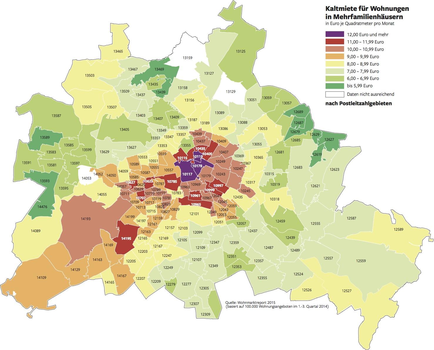 Rental prices in Berlin
