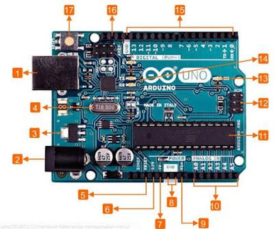 Mengenal Arduino