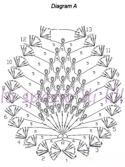 lo spazio di lilla: Schemi pizzo punto ananas all