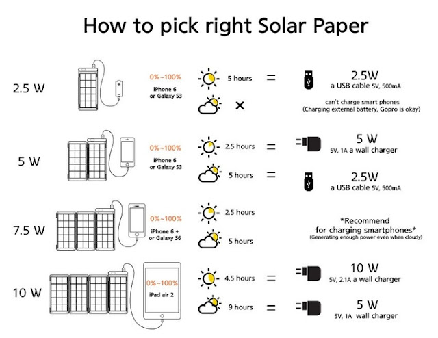solar-paper-charger