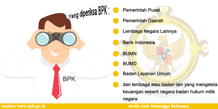 BPK Kawal Harta Negara
