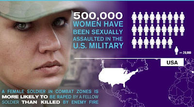 Image result for Women Army Sexual Assault