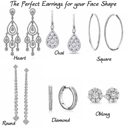 What are the Perfect Earrings for your face shape?