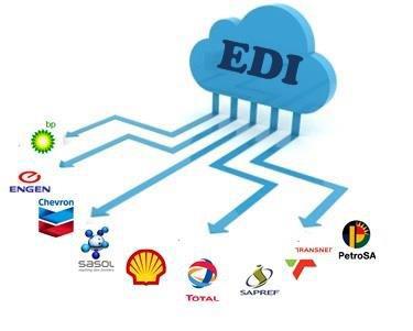 18+ Cara Kerja Electronic Data Interchange paling mudah
