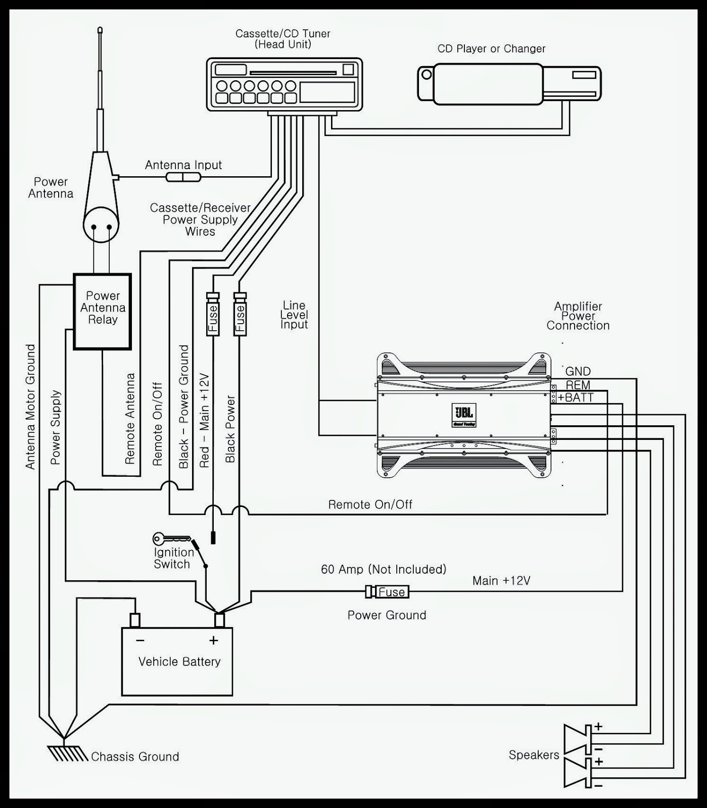 JBL Car Audio GTO 752 – Wiring Diagram _ Installation _ Circuit Diagram – 2 Channel Power Amplifier