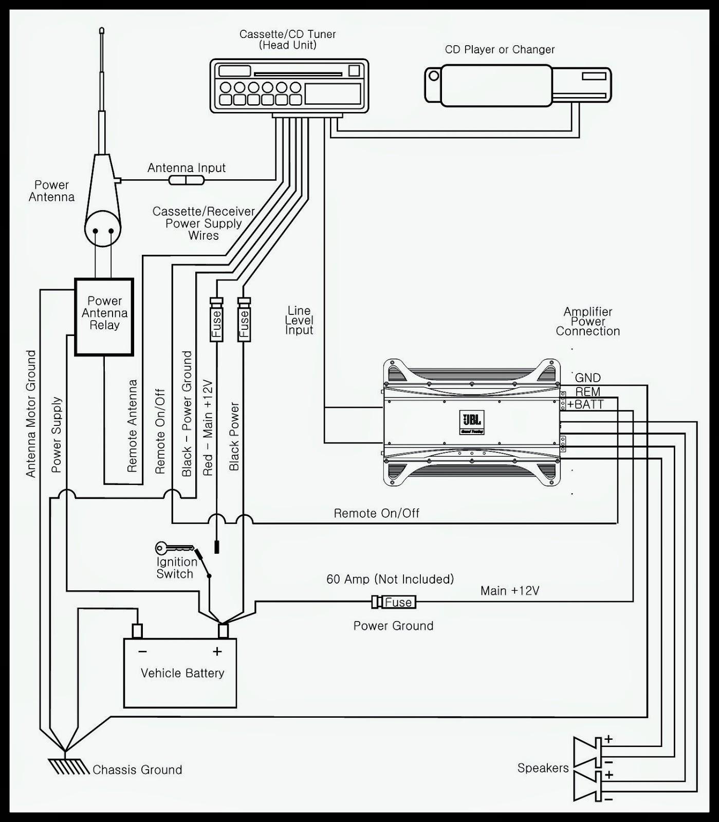 JBL Car Audio GTO 752 – Wiring Diagram _ Installation _ Circuit Diagram – 2 Channel Power Amplifier