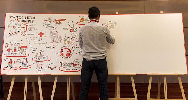 dibujario, visual thinking