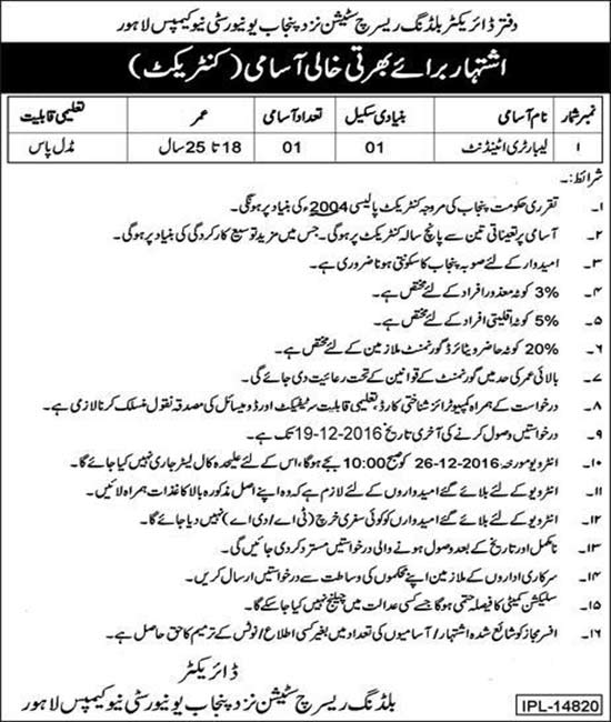 Careers in Director Building Research Station Lahore