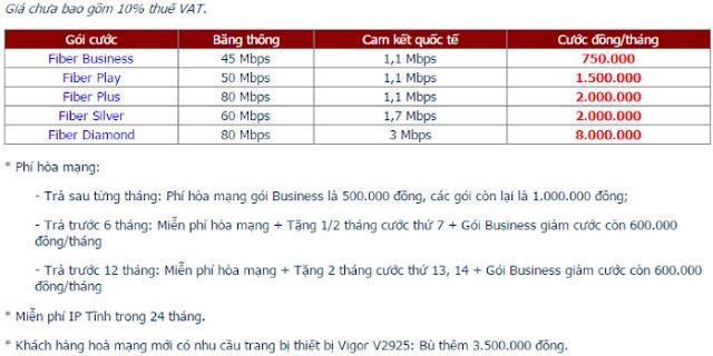 Đăng Ký Lắp Đặt Wifi FPT Thị Xã Ngã Bảy 2