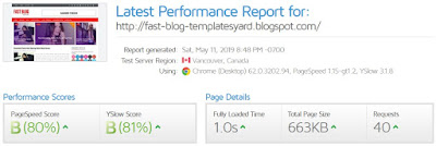 Fast Blog Responsive Blogger Template-spedd-test
