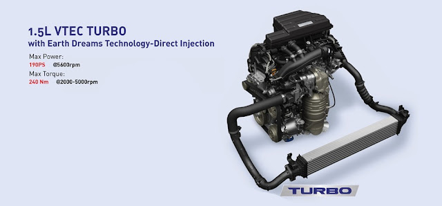 mesin crv turbo