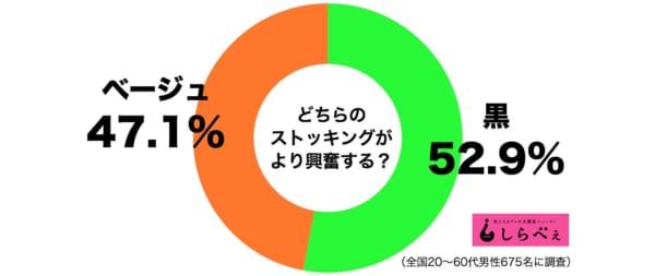 Preto ou bege: japoneses respondem qual cor de meia preferem