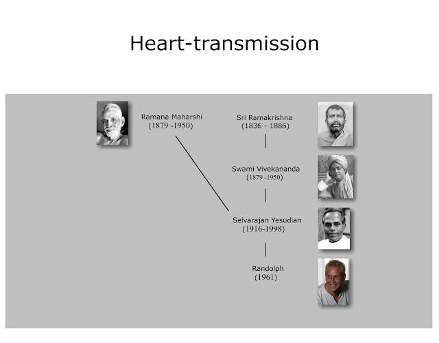 Satya Satsang: Heart-transmission
