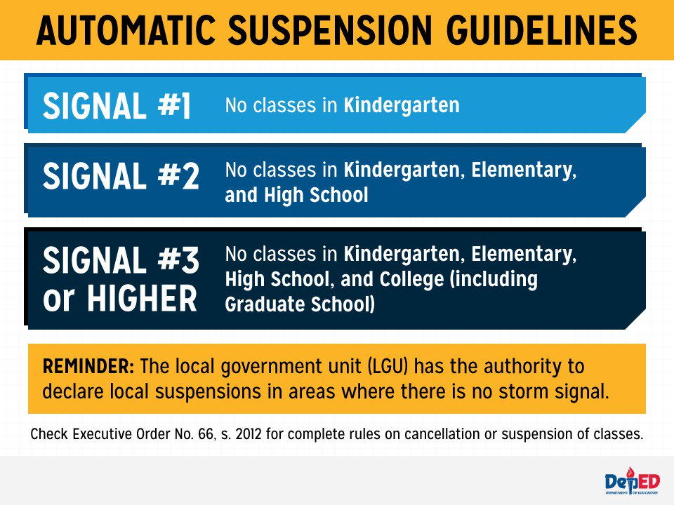 automatic class suspension guideline