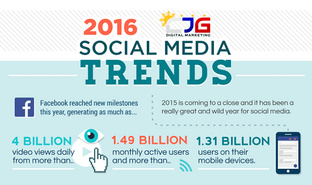Top 8 Social Media Trends to Watch Out for in 2016