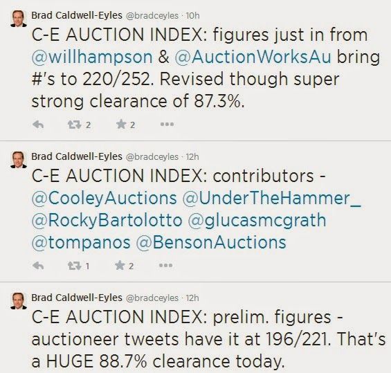 Weekend - auctions booming