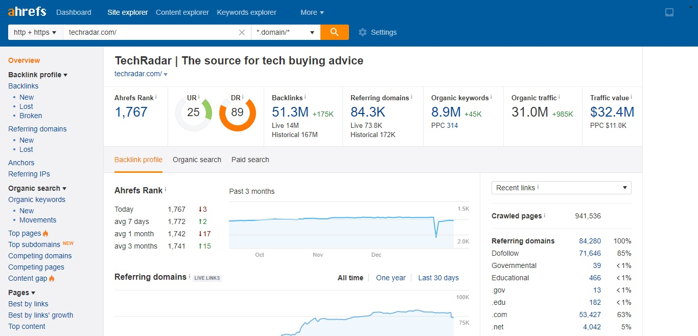 Flikover Review 2019 : The Best Group Buy Seo Tools Service