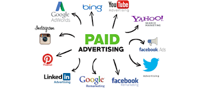 5 cara promosi online berbayar dan keuntungan yang didapat