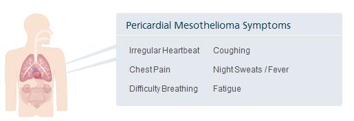 pericardium mesothelioma