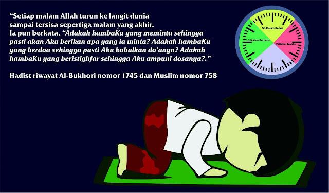 Tuntunan Sholat Tahajud Lengkap, Waktu, Niat, Doa, Manfaat Tahajud