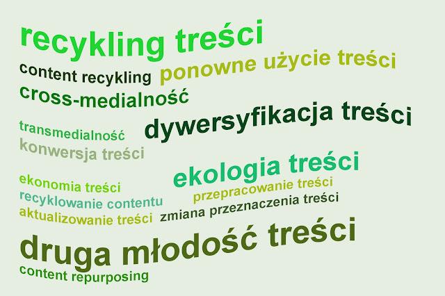 recykling treści, konwersja treści, ekologia treści