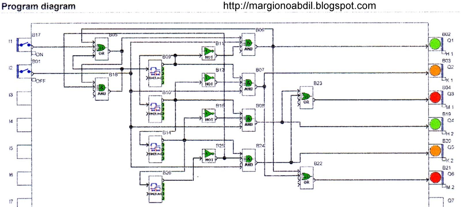 plc ladder logic diagram for elevator
