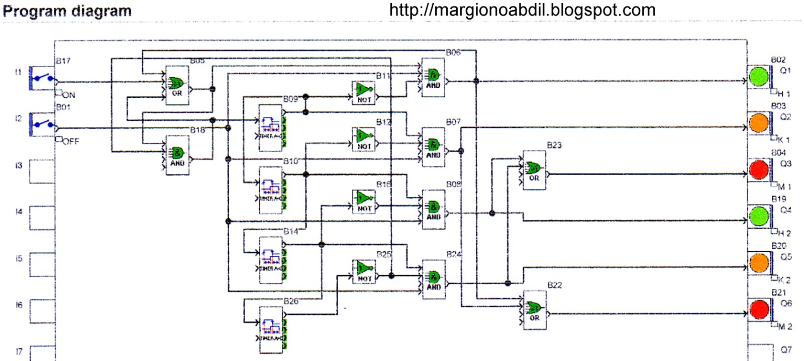 ladder logic diagram   function block   pump