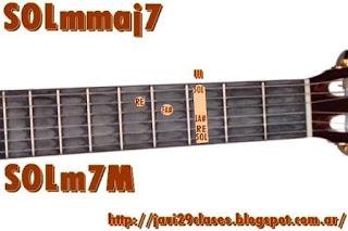 Gmmaj7 chord = SOLm7M = Gm7M