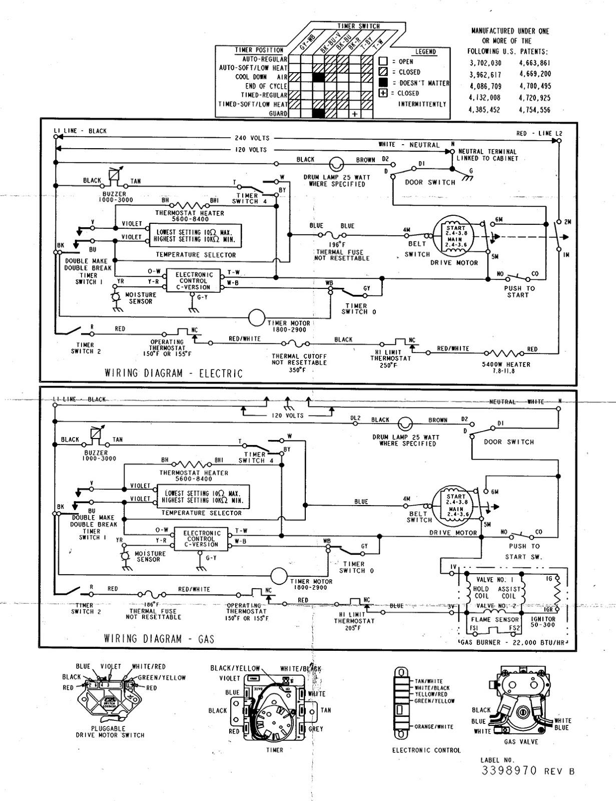 Kenmore Dryer Wiring Diagram On Kenmore Gas Dryer Wiring Diagram In