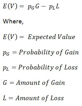 Equation For Selling Homemade Food Goods Calculator