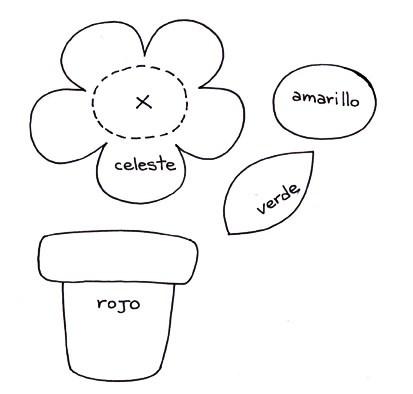 Molde Para Flor De 5 Petalos Flores De Papel