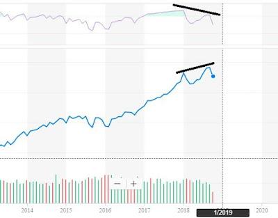 Borsa Krizi 2018