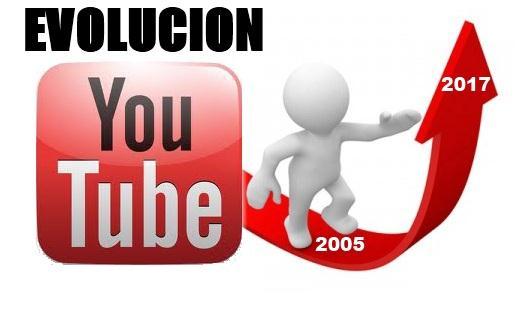 VIDEO La Evolucion de Youtube en doce años de vida....