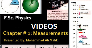 Matric Physics Book GRADE 10 (10TH CLASS PHYSICS BOOK) in