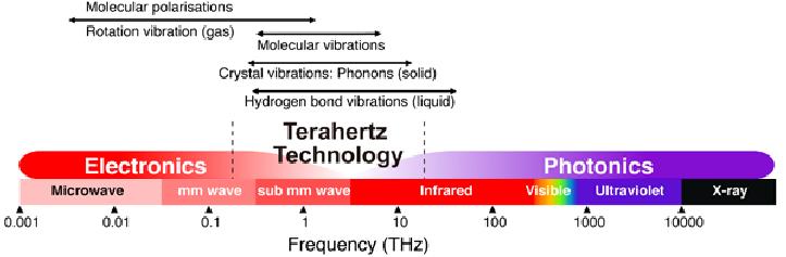 limitazioni di datazione della thermoluminescenza