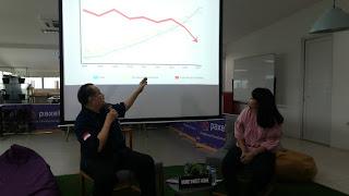 Pak Djohari Zein, sedang menjelaskan trend pertumbuhan ekspedisi
