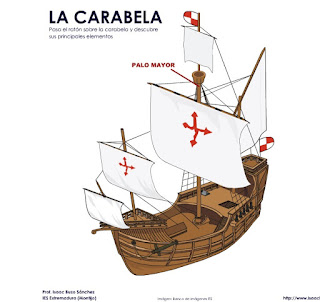 http://contenidos.educarex.es/sama/2010/csociales_geografia_historia/flash/carabela.swf