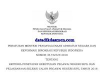 Unduh PERMENPAN RB No 36 Tahun 2018 Tentang Formasi CPNS .pdf