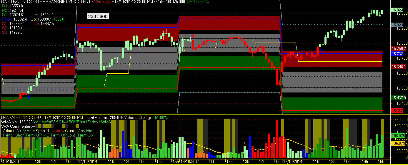 Eod Trading System Afl – KPL Swing (breakout trading system)