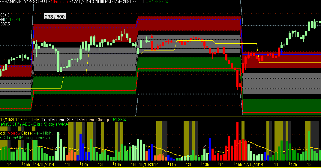 Excellent Swing Trading System for Amibroker - blogger.com