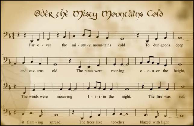 Jelia's Music Playground: Piano Sheets & Lyrics