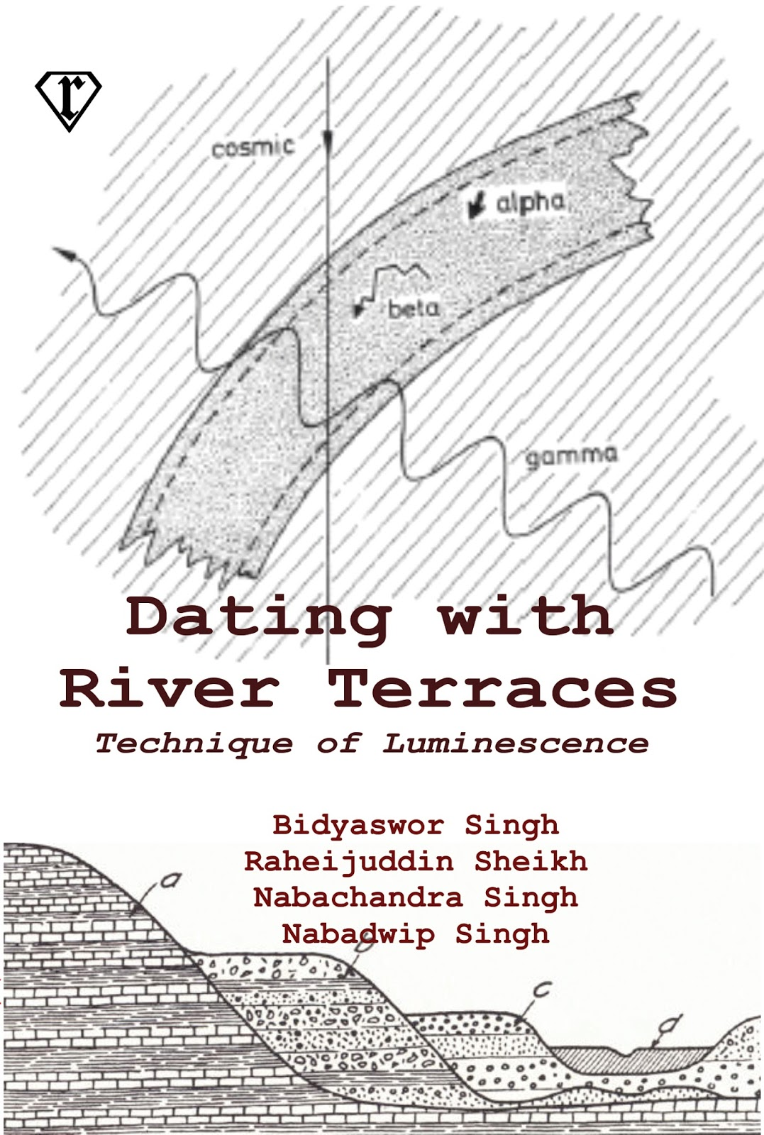 Online Dating Chandigarh Free