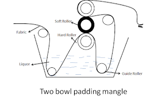 three bowl padding magle