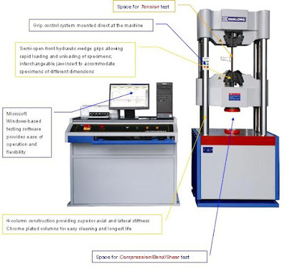 universial testing machine